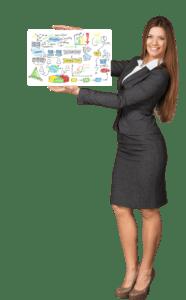 ✔️ Webseiten für Handwerker
